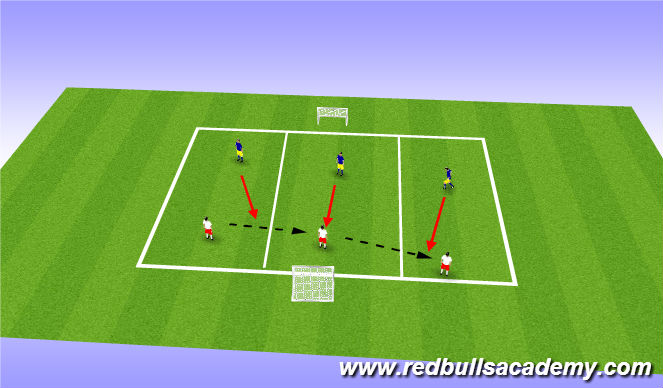 Football/Soccer Session Plan Drill (Colour): Main Activity 3: 3v3 Defending