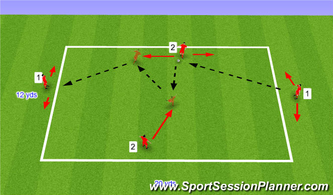 Football/Soccer Session Plan Drill (Colour): Warm up (wall pass)