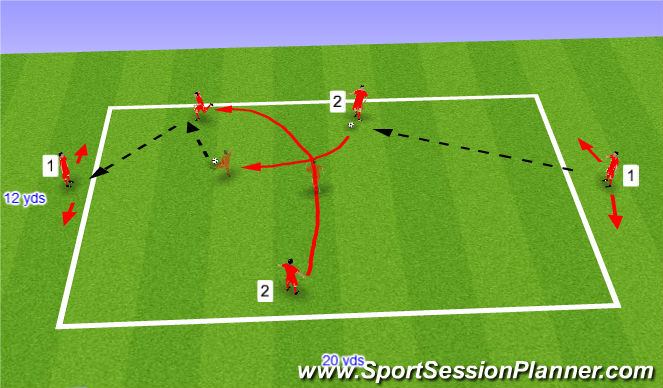 Football/Soccer Session Plan Drill (Colour): Warm up (overlapp)