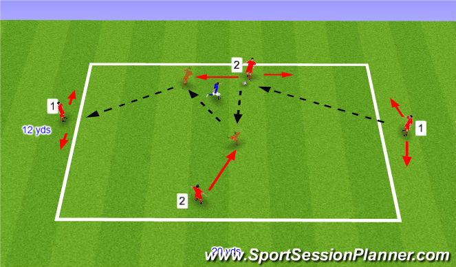 Football/Soccer Session Plan Drill (Colour): Small Sided game - wall pass