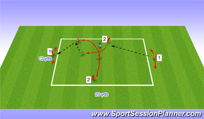 Football/Soccer Session Plan Drill (Colour): Small Sided game - overlap