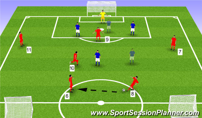 Football/Soccer Session Plan Drill (Colour): Expanded Small sided - 6v3 + Gk
