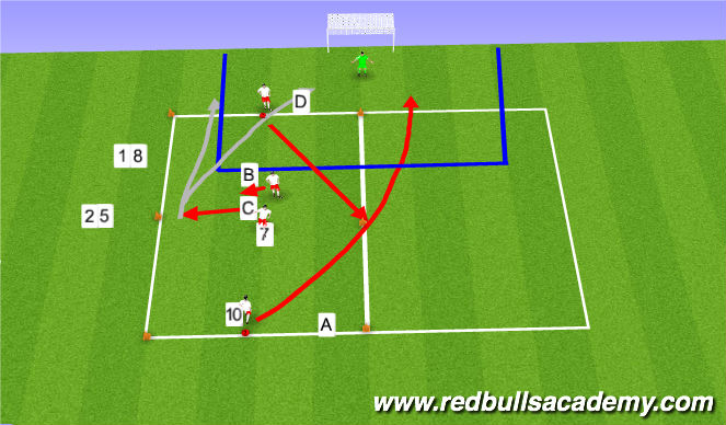 Football/Soccer Session Plan Drill (Colour): Small sided/Main theme