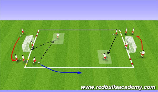 Football/Soccer Session Plan Drill (Colour): Main Theme 2