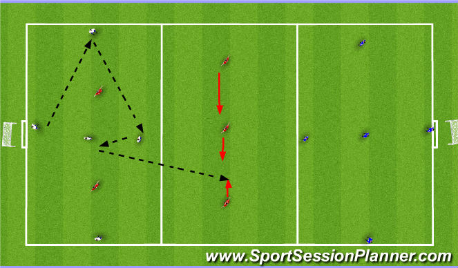 Football/Soccer Session Plan Drill (Colour): Rondo-3 team