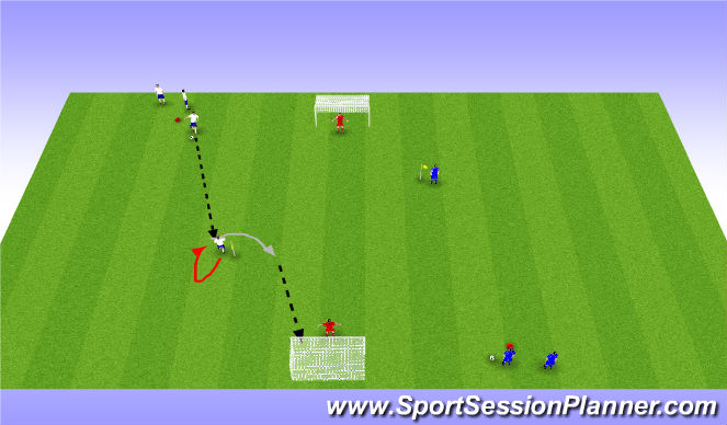 Football/Soccer Session Plan Drill (Colour): Turn and Shoot Comp