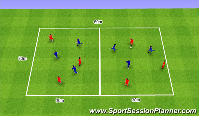 Football/Soccer Session Plan Drill (Colour): 3v3 and 6v6.