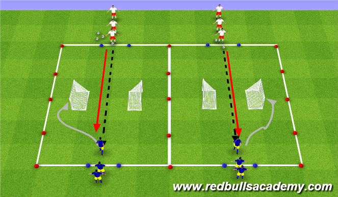 Football/Soccer Session Plan Drill (Colour): Main-Theme(Fully Opposed)