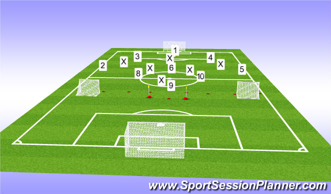Football/Soccer Session Plan Drill (Colour): Screen 2 functional Phase 2-3