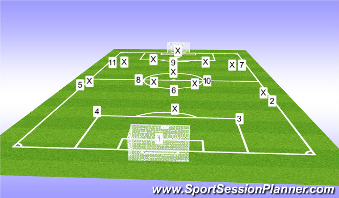 Football/Soccer Session Plan Drill (Colour): Screen 3 11 vs 11
