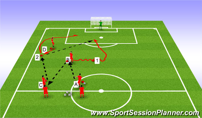 Football/Soccer Session Plan Drill (Colour): Penetrating from midfield