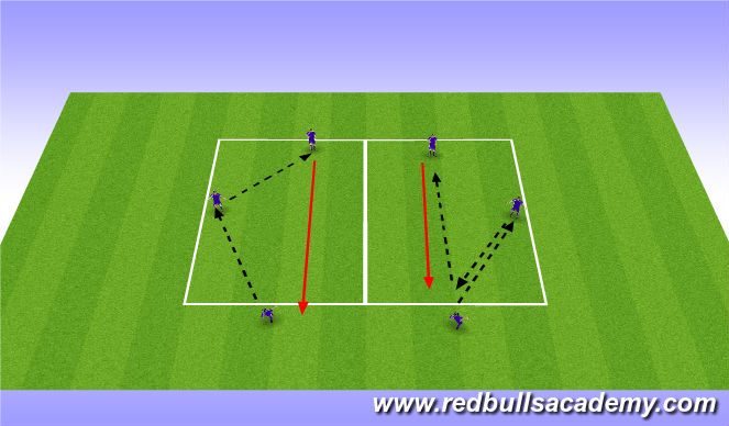 Football/Soccer Session Plan Drill (Colour): Double Pass