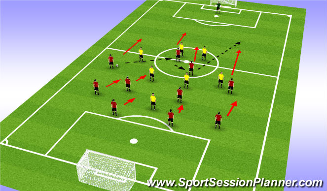 Football/Soccer Session Plan Drill (Colour): Midfield 3