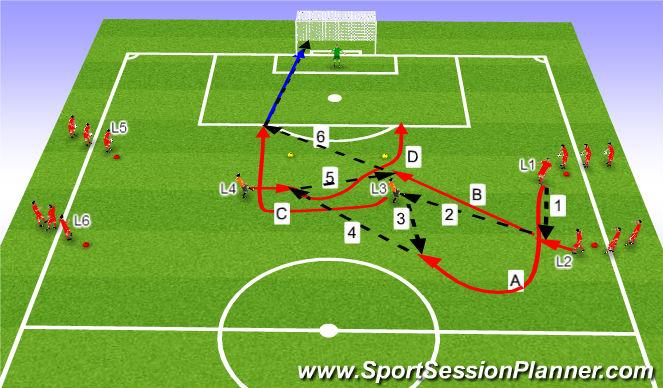 Football/Soccer Session Plan Drill (Colour): Skotæfing 4
