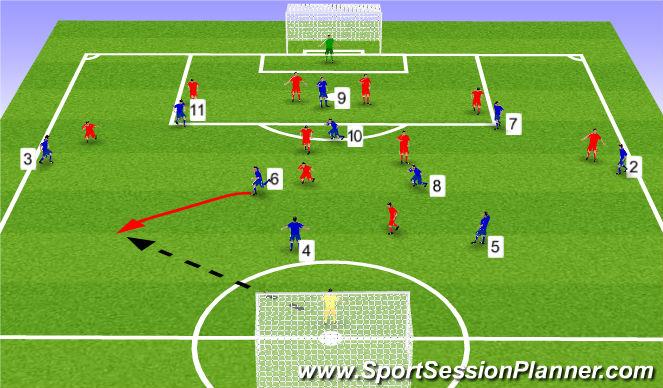 Football/Soccer Session Plan Drill (Colour): Taktískt spil 5
