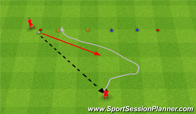 Football/Soccer Session Plan Drill (Colour): 1v1 from side. 1v1 z boku.