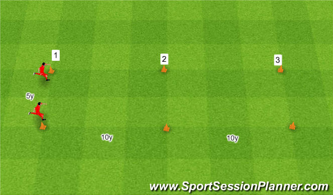 Football/Soccer Session Plan Drill (Colour): Quickness. Szybkość.