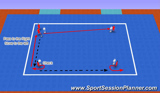 Futsal Session Plan Drill (Colour): Passing Rotation