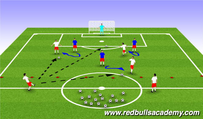 Football/Soccer Session Plan Drill (Colour): Reality Checks