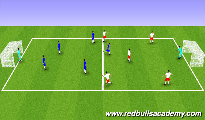 Football/Soccer Session Plan Drill (Colour): Conditioned Scrimmage/FREE PLAY ;)