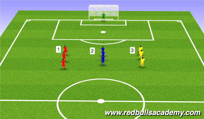 Football/Soccer Session Plan Drill (Colour): Opposed 1