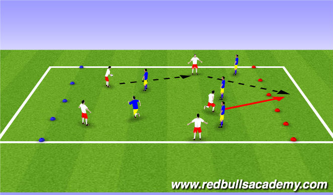 Football/Soccer Session Plan Drill (Colour): HandBall - Warm Up