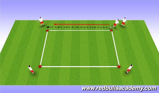 Football/Soccer Session Plan Drill (Colour): Play & Follow