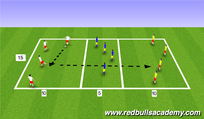 Football/Soccer Session Plan Drill (Colour): Where's the gap???