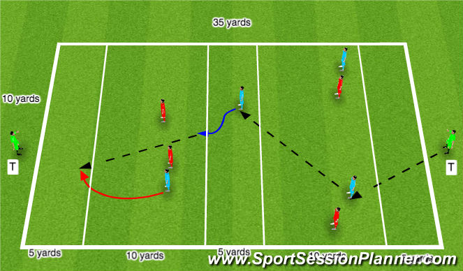 Football/Soccer Session Plan Drill (Colour): (PDP) Breaking the block 1