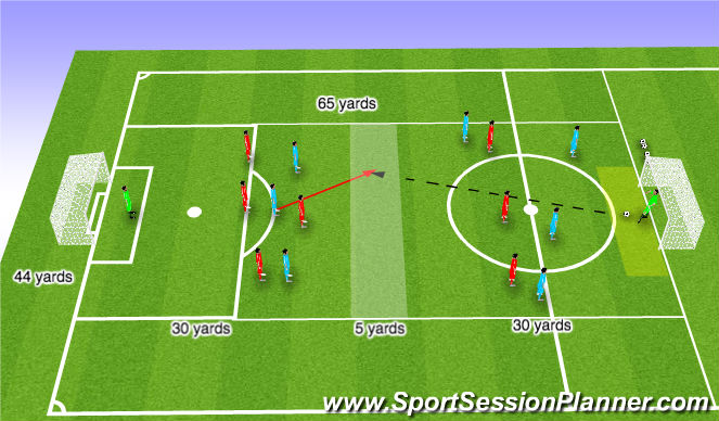 Football/Soccer Session Plan Drill (Colour): (PDP) Breaking the block 2