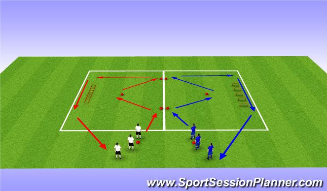 Football/Soccer Session Plan Drill (Colour): Warm Up / SAQ