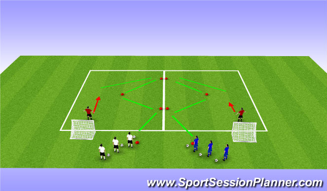 Football/Soccer Session Plan Drill (Colour): Technical / SAQ