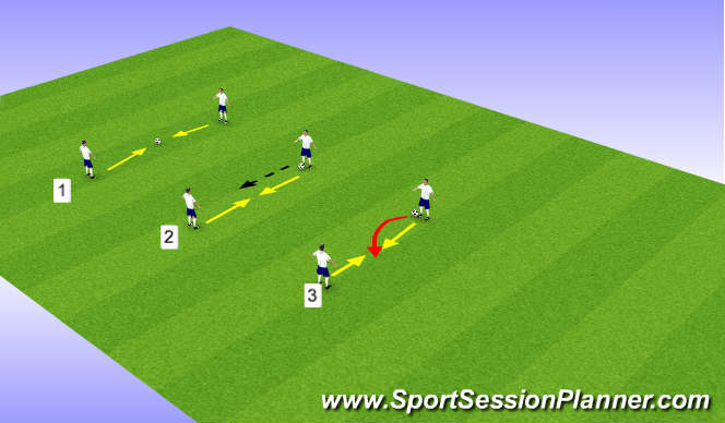 Football/Soccer Session Plan Drill (Colour): 1,2,3 Tackle