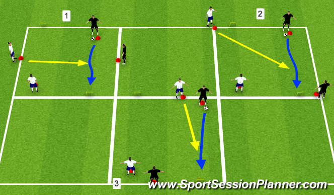 Football/Soccer Session Plan Drill (Colour): Tackling