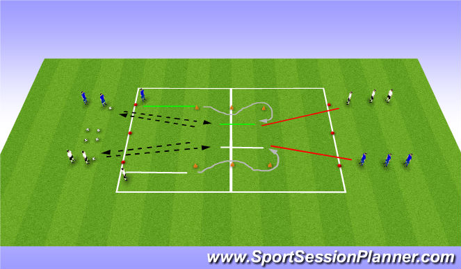 Football/Soccer Session Plan Drill (Colour): Warm / SAQ