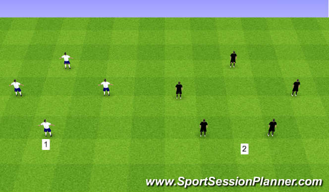 Football/Soccer Session Plan Drill (Colour): Double and Pressure, Release and Double