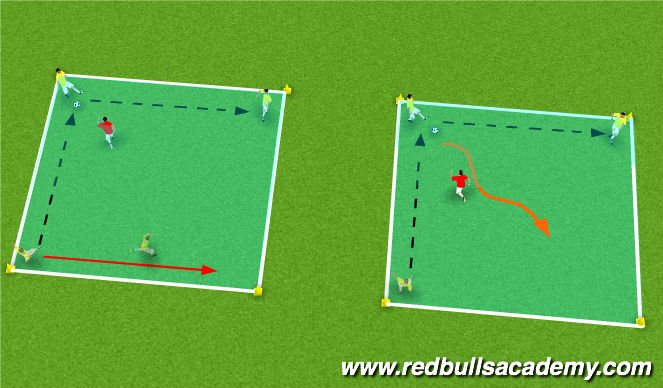 Football/Soccer Session Plan Drill (Colour): 2 Options (Semi-opposed)