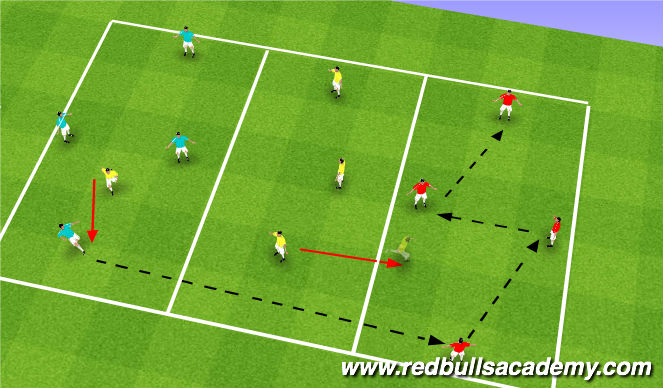 Football/Soccer Session Plan Drill (Colour): 3 Channel Activity (Opposed)