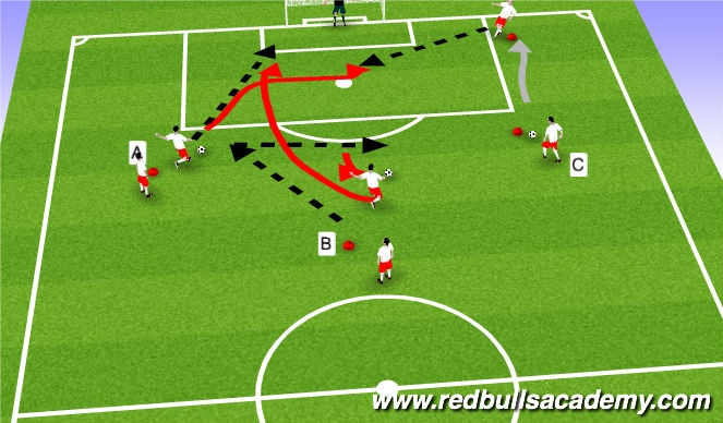 Football/Soccer Session Plan Drill (Colour): Striking at a moving ball.