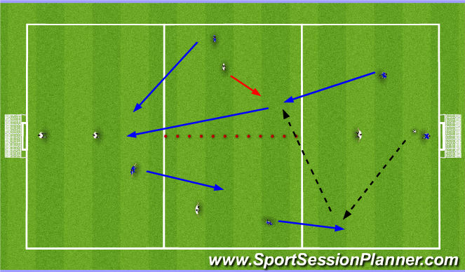 Football/Soccer Session Plan Drill (Colour): Technical / Tactical (Small Sided)