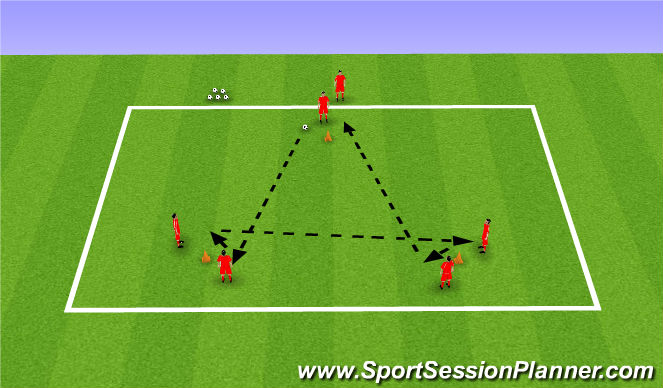 Football/Soccer Session Plan Drill (Colour): Passing Practice 4