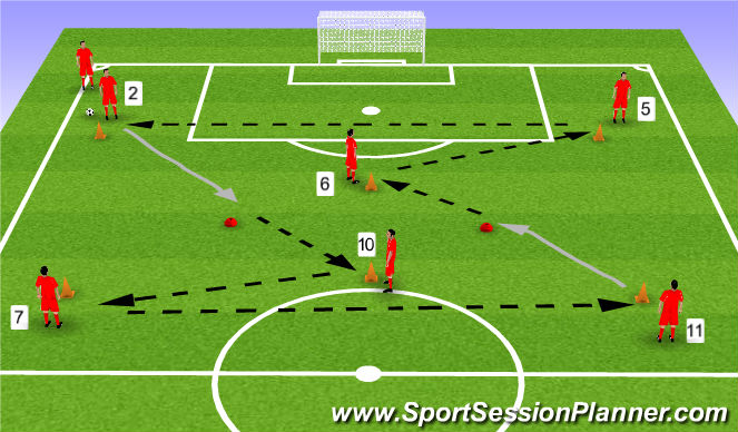 Football/Soccer Session Plan Drill (Colour): Passing Practice 5