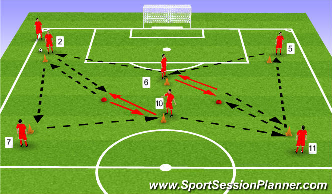 Football/Soccer Session Plan Drill (Colour): Passing Practice 6