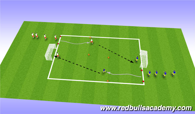 Football/Soccer Session Plan Drill (Colour): Technical Repetitions (Sesmi-Opposed)
