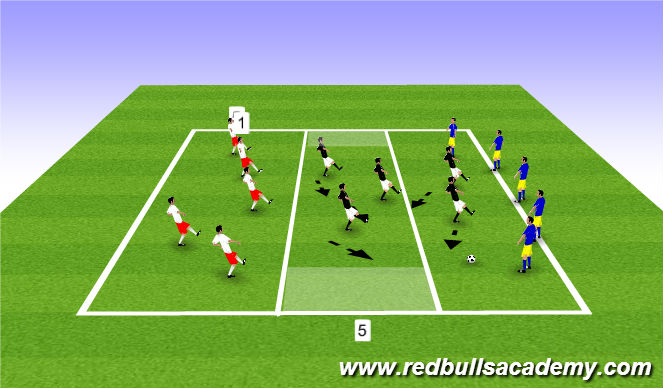 Football/Soccer Session Plan Drill (Colour): Small Side Activity 1