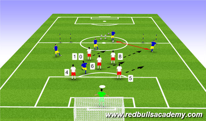 Football/Soccer Session Plan Drill (Colour): Small Activity 2
