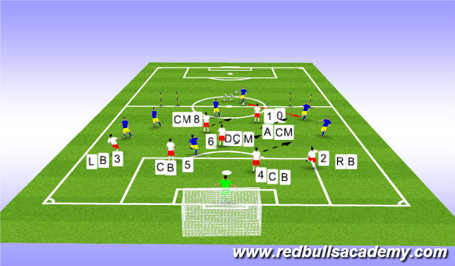 Football/Soccer Session Plan Drill (Colour): Expanded Acivity