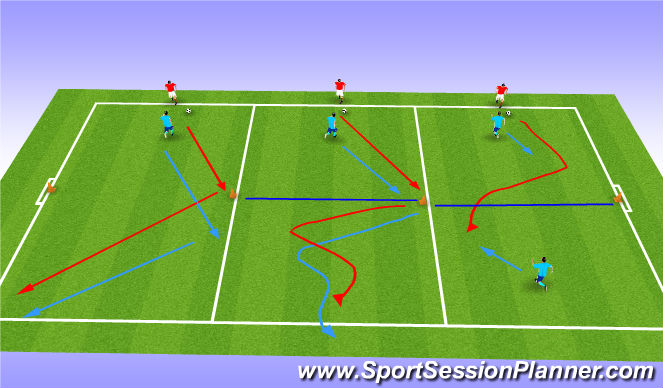 Football/Soccer Session Plan Drill (Colour): Warm-up Technical Phase