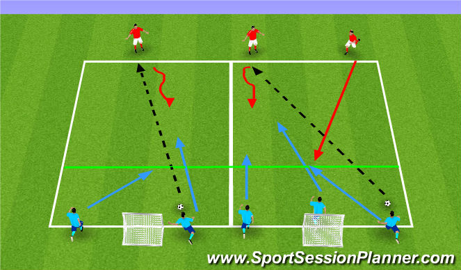 Football/Soccer Session Plan Drill (Colour): Small Group Defending