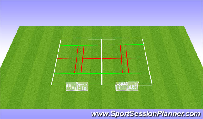 Football/Soccer Session Plan Drill (Colour): Field Setup and Phase 3